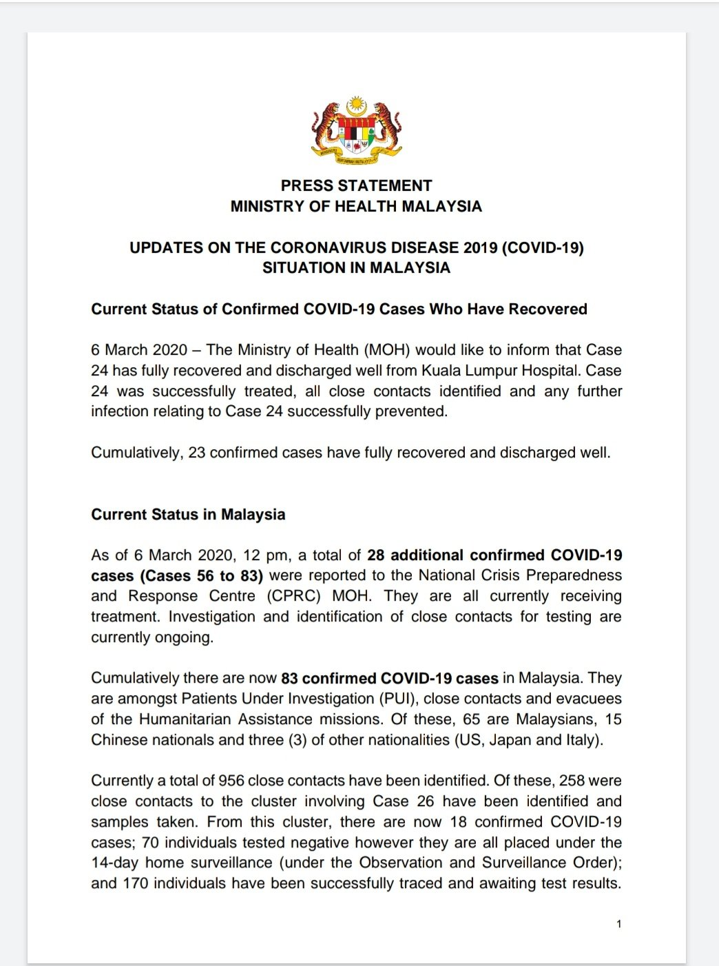 Kkmalaysia On Twitter Update On The Covidー19 Current Situation In Malaysia Mar 6 2020 28 New Cases Were Reported In Malaysia Today The Total Number Of Cases In Malaysia So Far Is