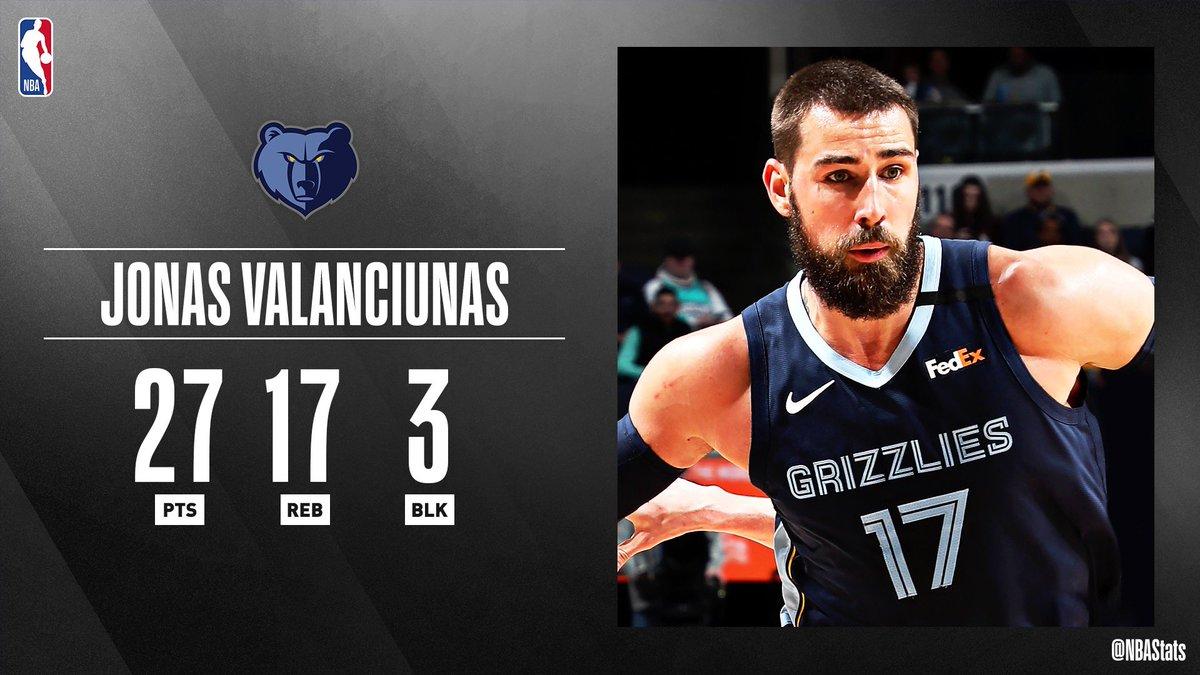 RT @nbastats:  *** Jonas Valanciunas' big double-double of 27 PTS, 17 REB leads the @memgrizz! #SAPStatLineOfTheNight https://t.co/7s6V0KjgCo #NBA #NBAStats #ThisIsWhyWePlay https://t.co/gs6Nc49bgX