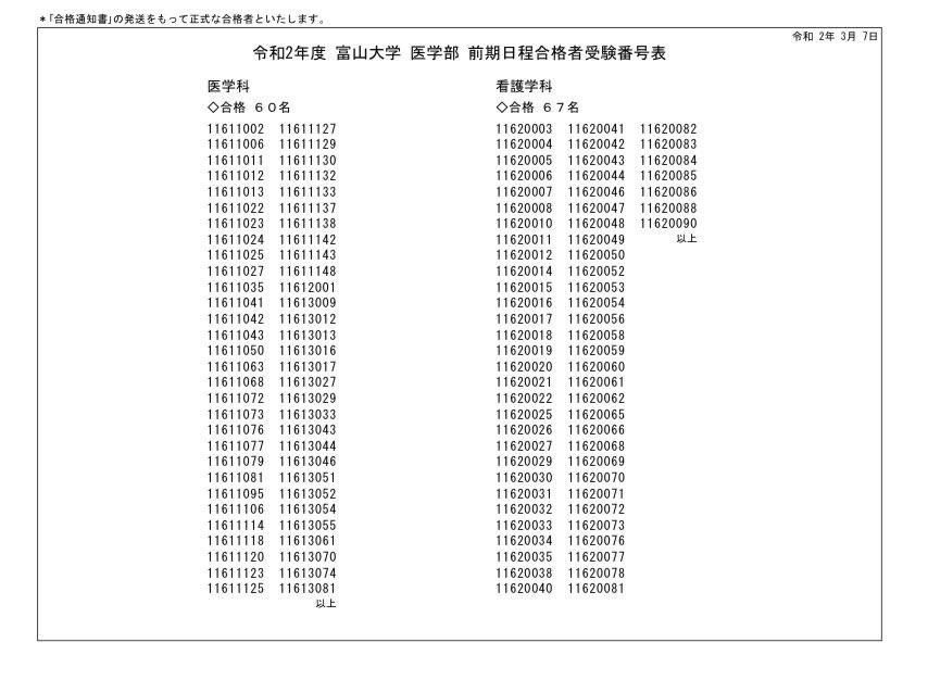 富山 大学 合格 発表 合格発表 - 富山大学掲示板
