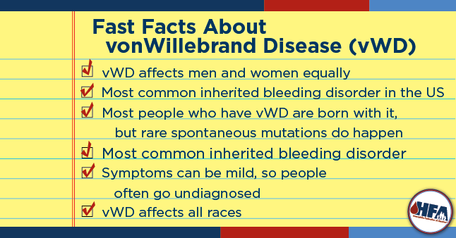 "HemophiliaFederation on Twitter: ""von Willebrand is the most common  #bleedingdisorder & affects males & females equally. Someone with vWD can  experience bleeding episodes such as nose bleeds, heavy menstrual bleeding  or unexplained"