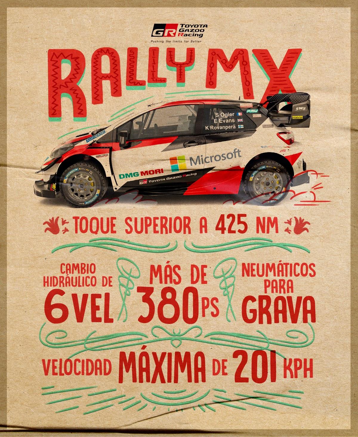WRC: 17º Rallye Guanajuato Corona - México [12-15 Marzo] ESqkMpFWAAExlMK?format=jpg&name=large
