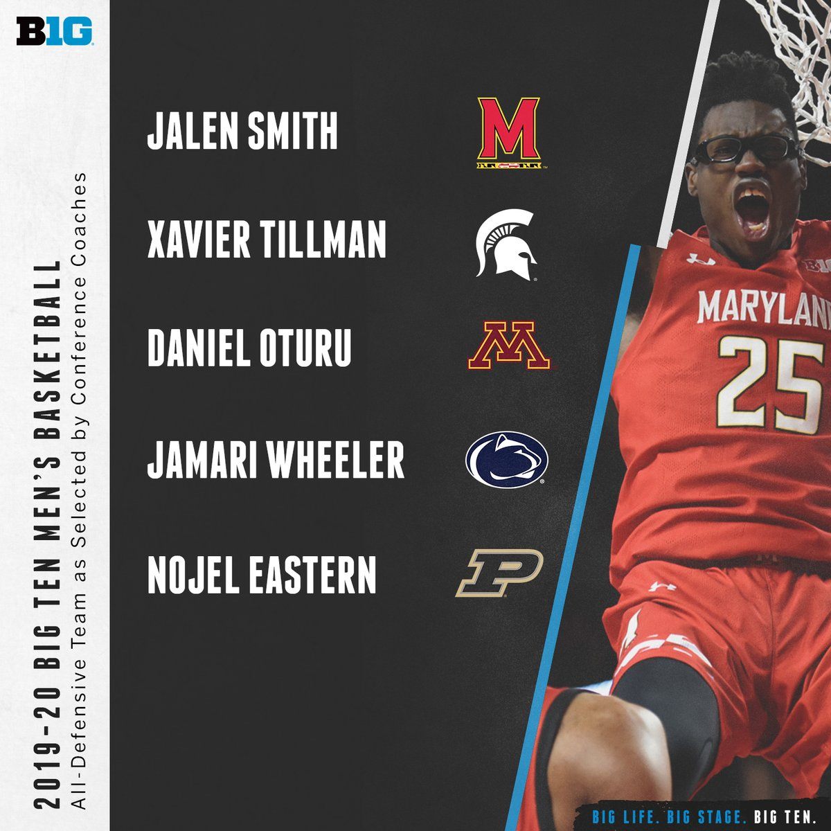 The 2019-20 Big Ten Men's Basketball All-Defensive Team as selected by conference coaches. #B1GMBBall
