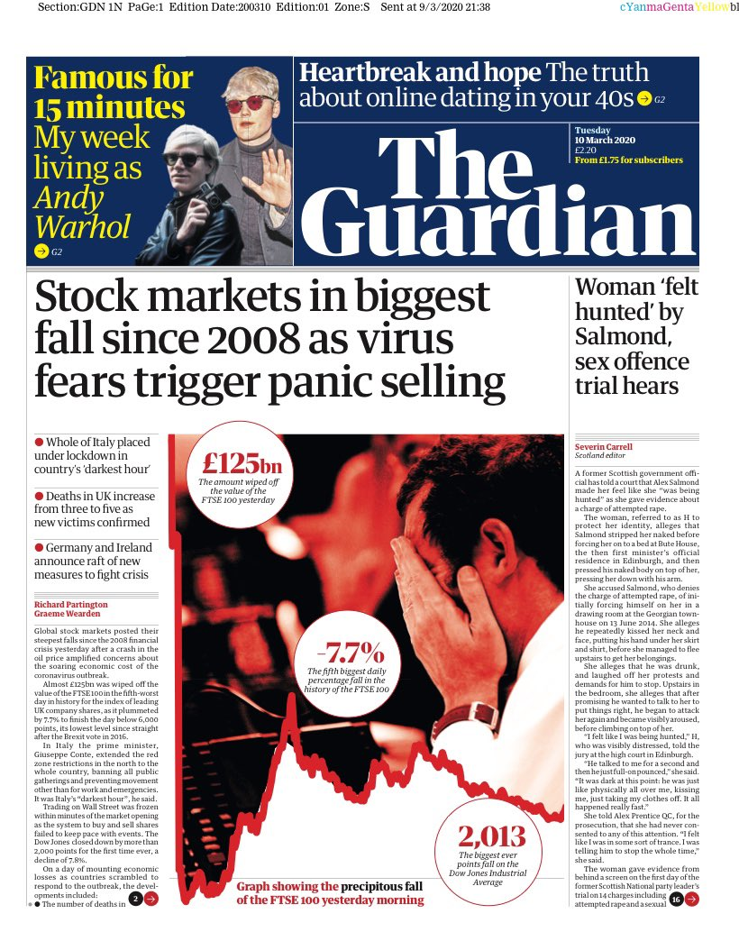 'I've never seen anything like it': 2020 smashes records in global markets business, china, Commodities, coronavirus, Currencies, Dow Jones, Europe, FTSE, Gold, Iran, nasdaq, OIL, Pfizer, Pharmaceuticals industry, Sterling, Stock markets, Technology sector, UK news, World news