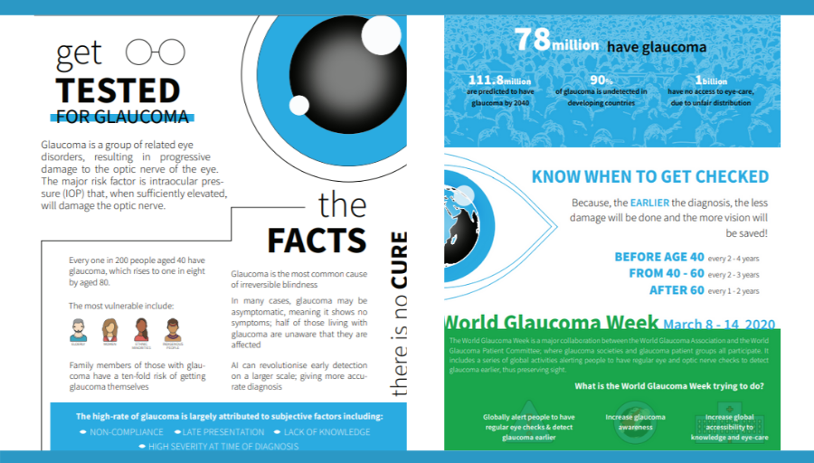 test Twitter Media - In spirit of #GlaucomaWeek, know the facts about symptoms, diagnosis and glaucoma treatment options. The WGA has prepared a short infographic to ensure patients and GP's know the facts and procedures.Share it with your community: https://t.co/UTf0f8XgeK  @GlaucomaWeek https://t.co/WmtbKHpTtA