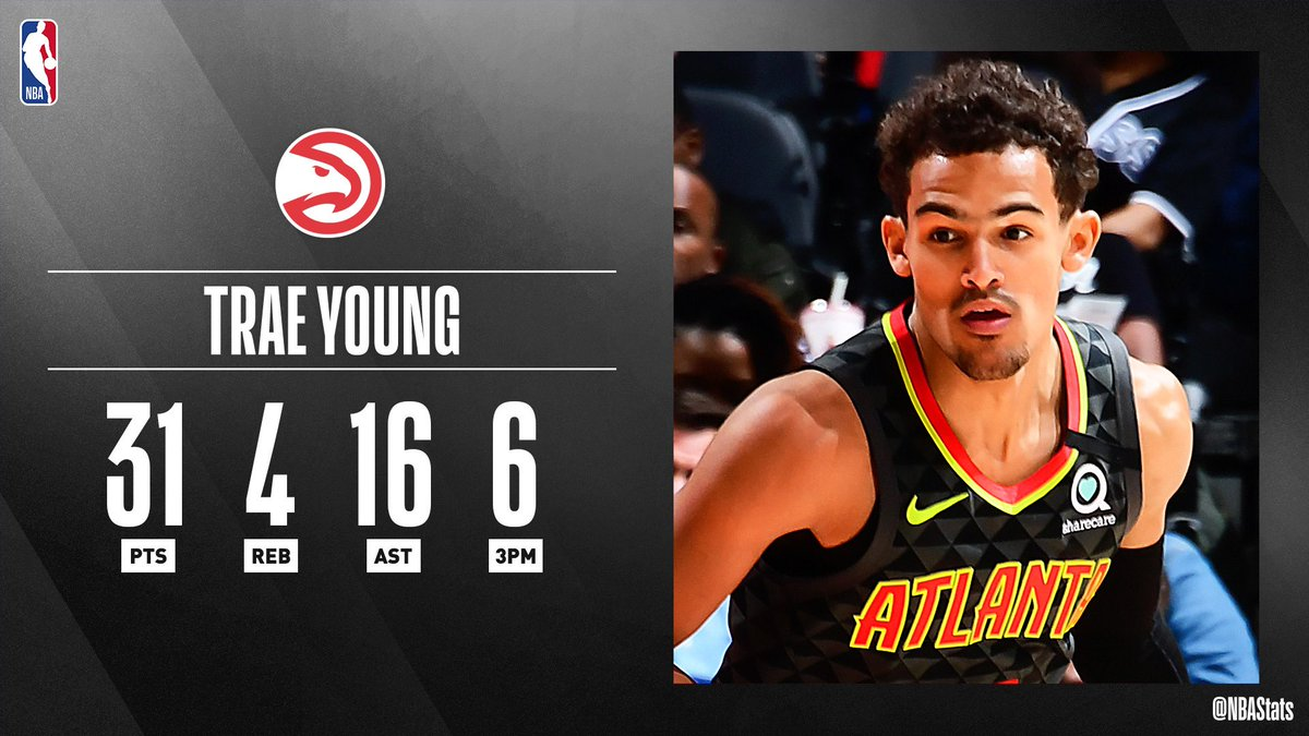 RT @nbastats:  *** Trae Young becomes the first player in @NBAHistory to have multiple games with over 15 AST and over 5 3PM. #SAPStatLineOfTheNight https://t.co/WW06YspF8x #NBA #NBAStats #ThisIsWhyWePlay https://t.co/TJzJ2qcz5X
