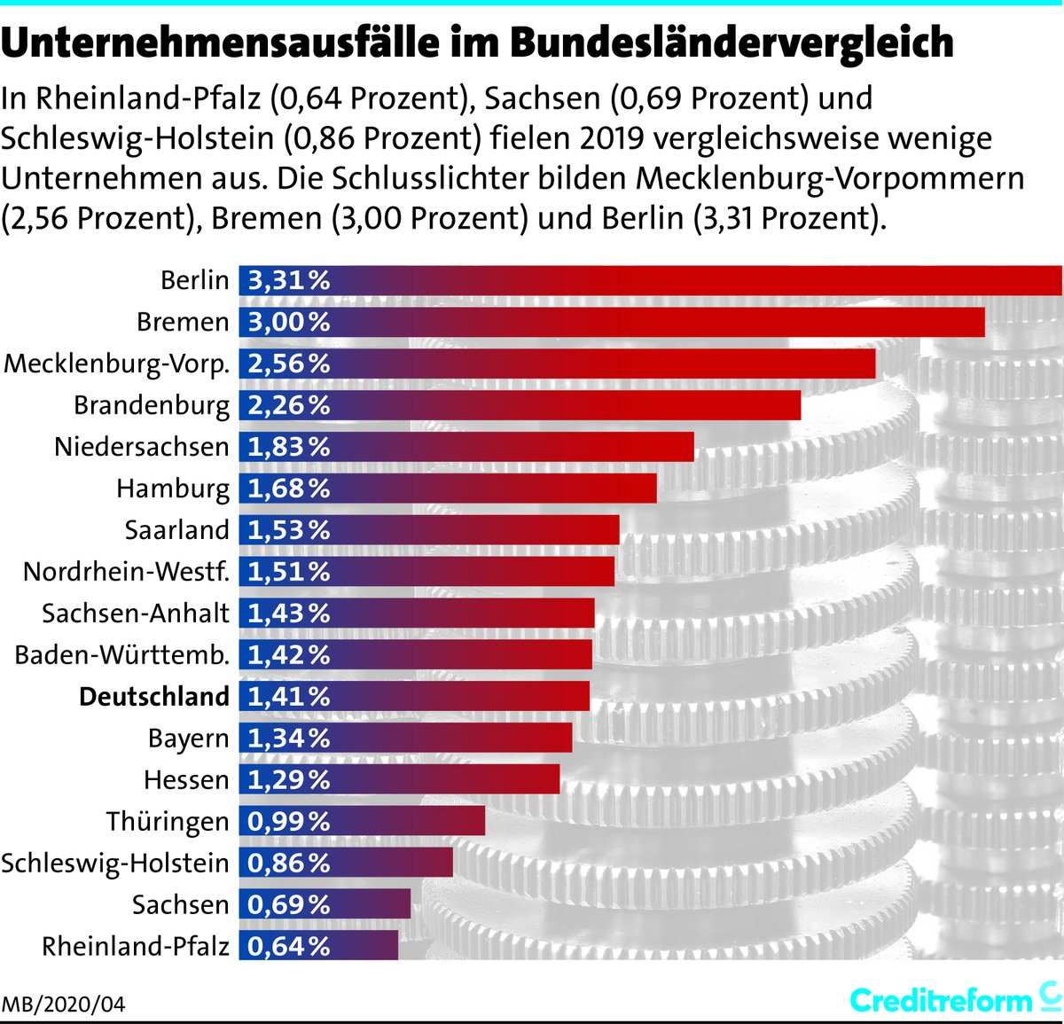 Creditreform würzburg