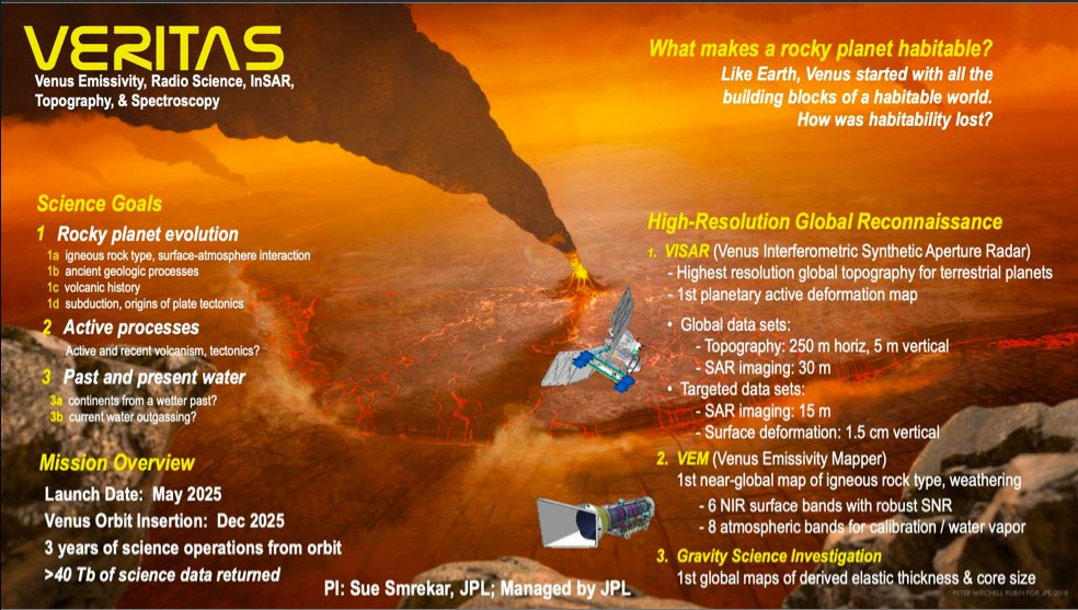 Sélection des missions Discovery 15 et 16 (30 avril 2021) ESw30dQXgAICt68?format=jpg&name=medium