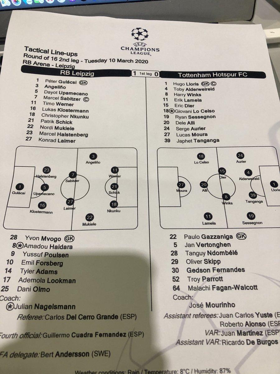 John Cross On Twitter Rb Leipzig V Tottenham Walcott On The Bench For Spurs He S 18 Tomorrow Some Career