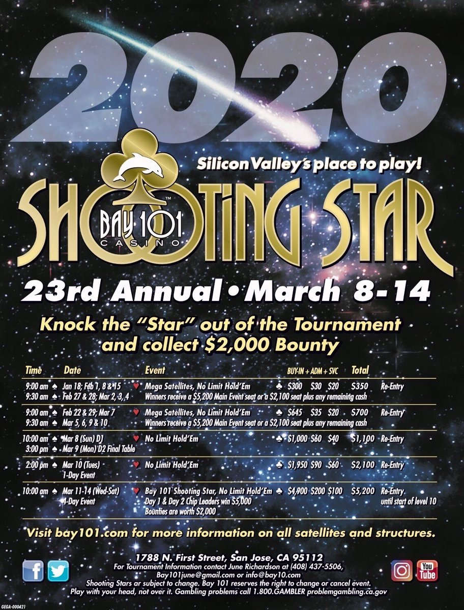 "Bay 101 Shooting Star $2,100 numbers: 77 players 32 add ons Top 10 ""in the money"" $72,810 for 1st place"