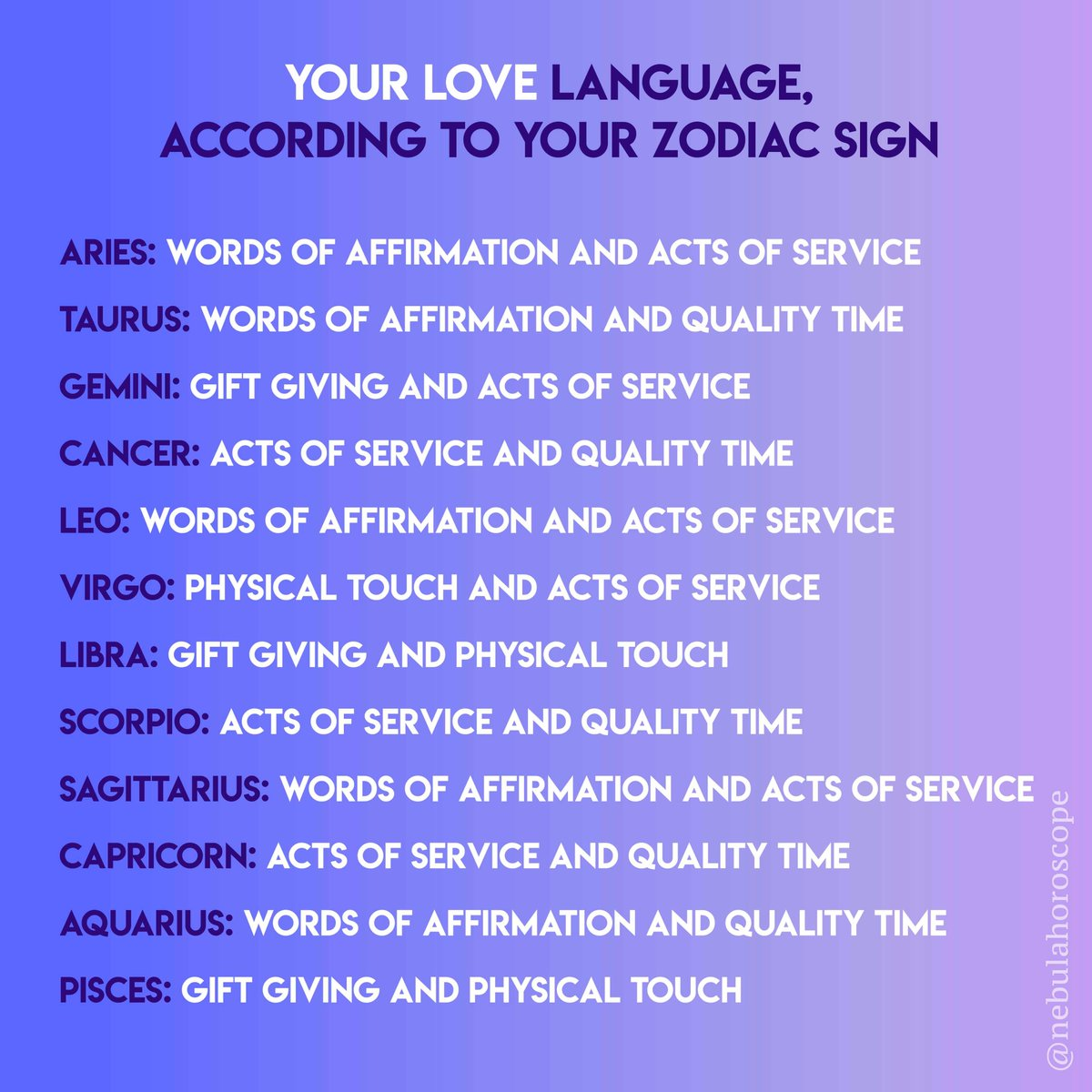 Love the compatibility signs Cancer Compatibility