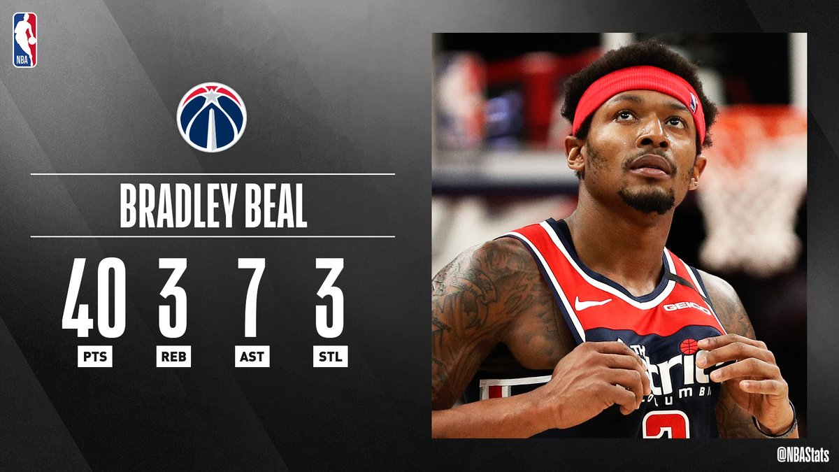 RT @nbastats:  *** Bradley Beal scores 40+ points for the 11th time this season in the @WashWizards win. #SAPStatLineOfTheNight https://t.co/hHtk3PKKcp #NBA #NBAStats #ThisIsWhyWePlay https://t.co/j2mxNunSgq