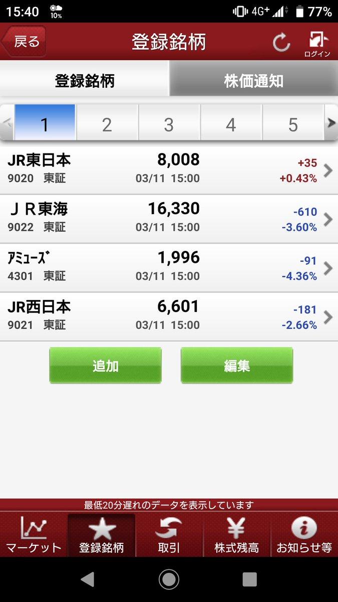 アミューズ の 株価