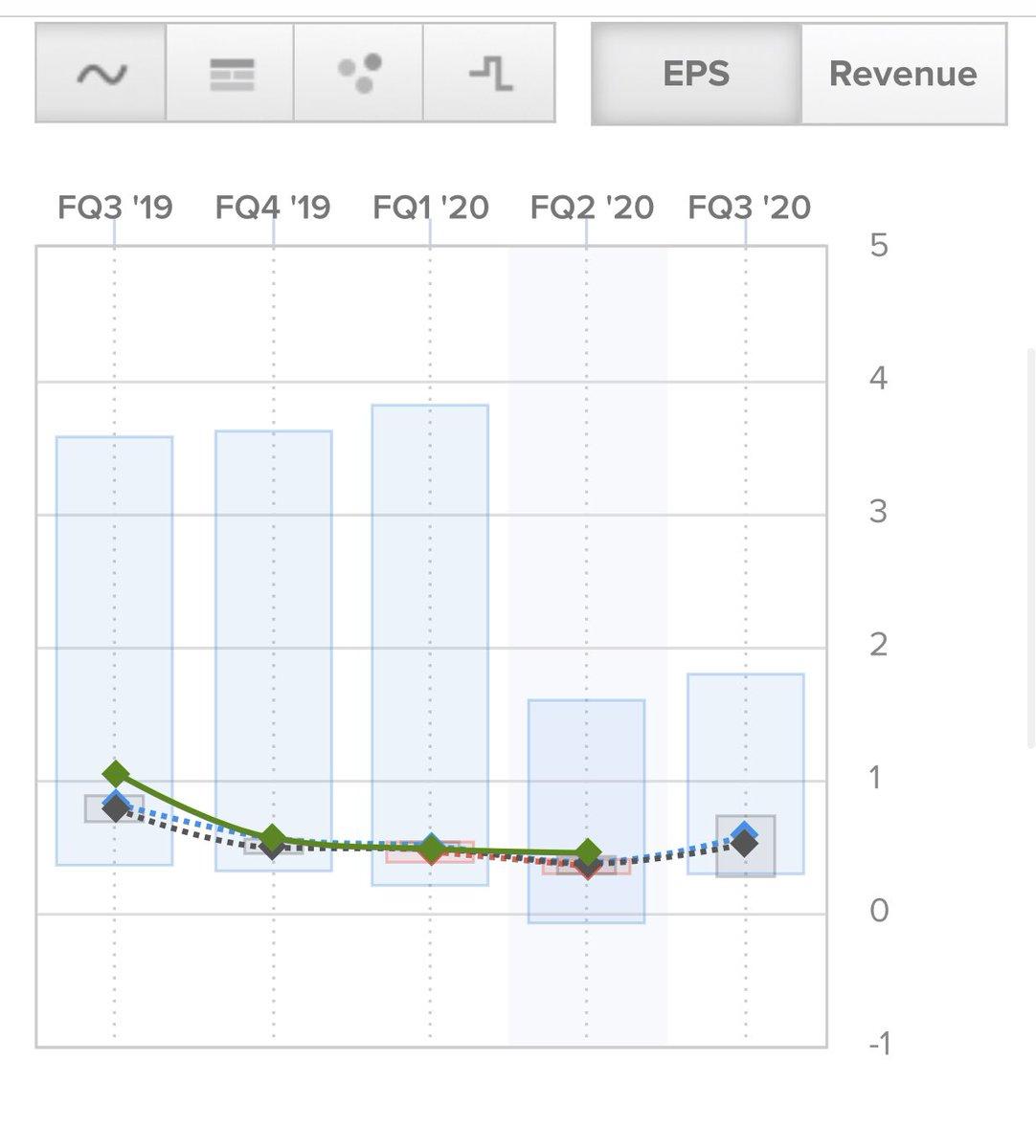 マイクロン の 株価