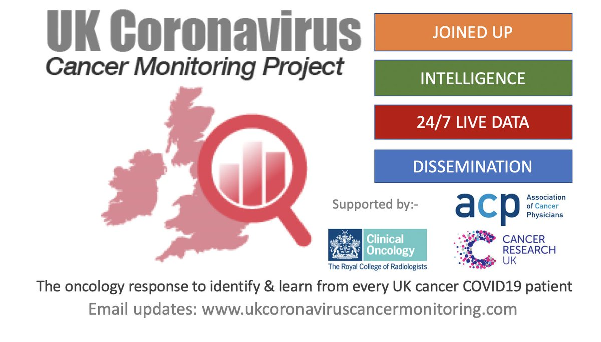 Our project is aimed at getting and feeding back to the clinicians on the ground about cancer patients with COVID19 infection. Thank you for the 626 people who have viewed our site in the last 12 hours.