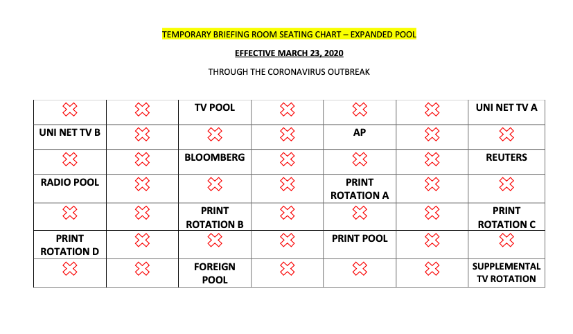 Oliver Darcy On Twitter Update White House Correspondents Association Has Sent Out A Temporary Seating Chart For An Expanded Pool Effective Immediately These Steps Have Been Taken In Consultation With News Outlets