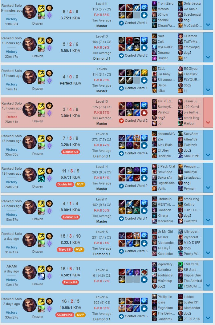 Dog2 On Twitter Idk If U Like Playing Draven But There Is This Manamune Lethality Chinese Draven Build I Ve Been Trying It And So Far Its Pretty Beast Https T Co Dslczwgpxk
