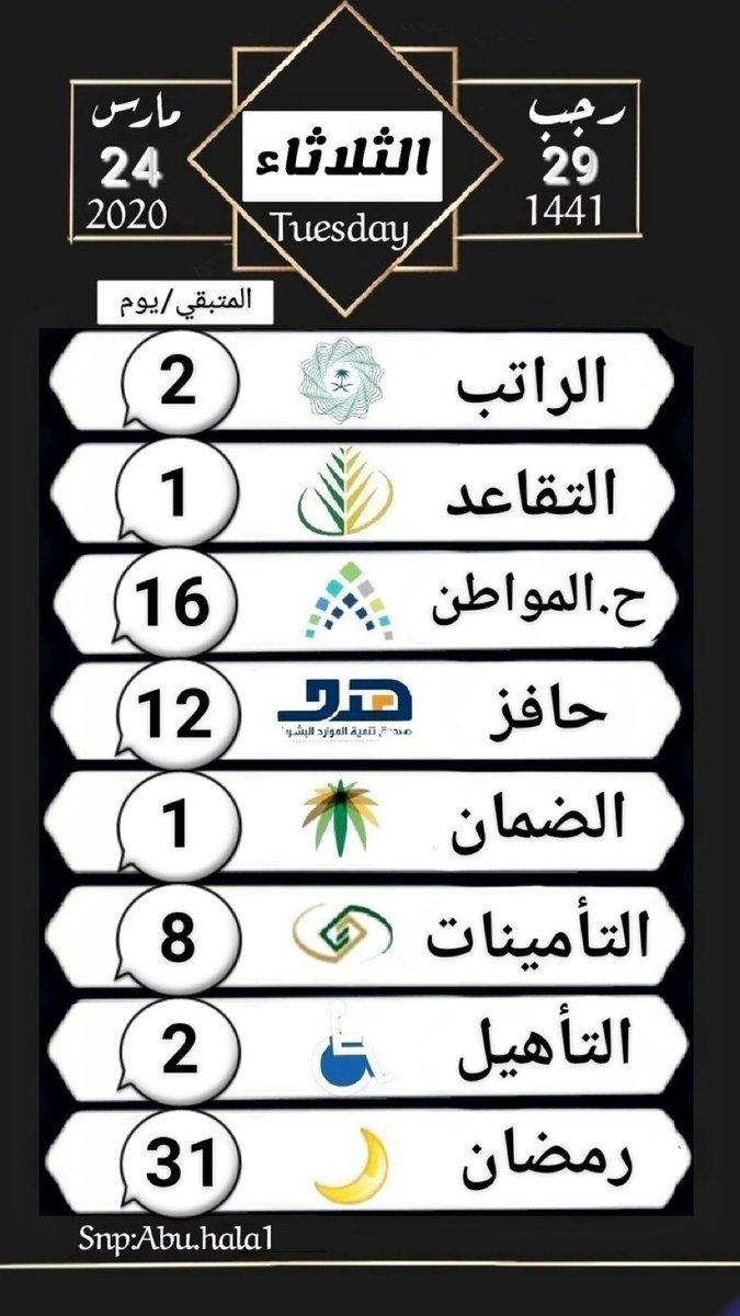 ساحات القويعية Al Quwaiyah Yards On Twitter اليوم الثلاثاء 29 رجب 7 1441هـ 24 مارس 3 2020 م المتبقي عن الراتب 2 ايام التقاعد 1 ايام الضمان 1 ايام التاهيل الشامل 2 ايام مكافأة الجامعة 2 ايام حافز 12