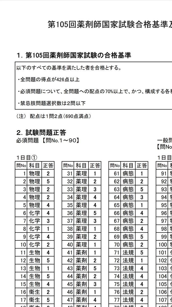 薬剤師 国家 試験 105 回 難易 度