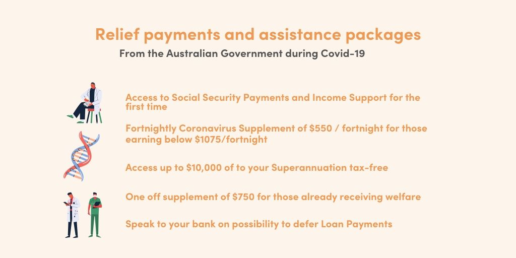 Here is a list of relief payments and assistance packages announced by the Federal Government in regards to Sole Traders, Casuals and Small Businesses. Find out if you can access help: https://t.co/JLGoOZ5QG6 #covid19 #financialsupport https://t.co/kXH0dSbKdK