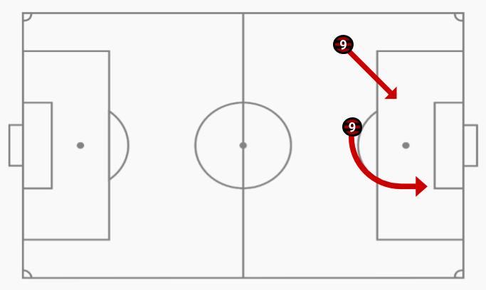 analise tatica gols gabigol