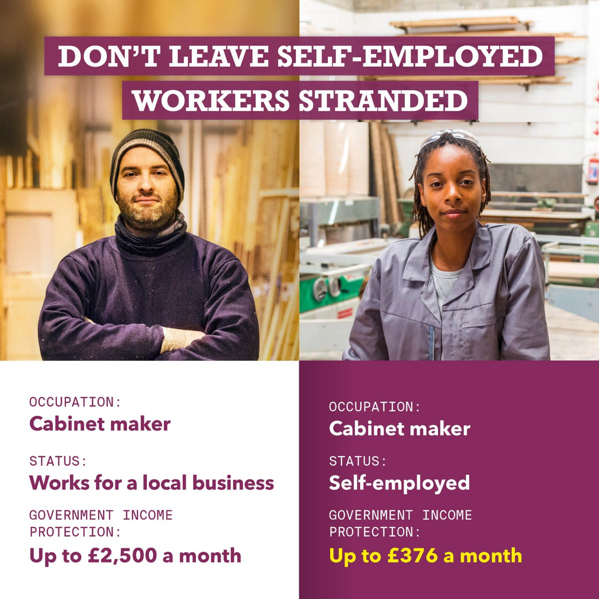 All workers – both employed and self-employed – should have their wages protected.