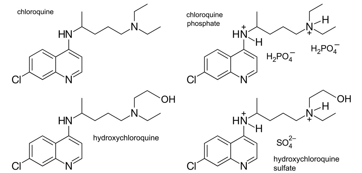 chloroquine diphosphate and hydroxychloroquine drugs