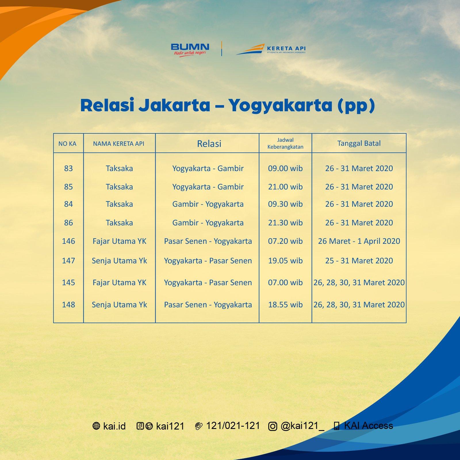 Jadwal perjalanan KA relasi Jakarta-Jogja (PP) yang dibatalkan