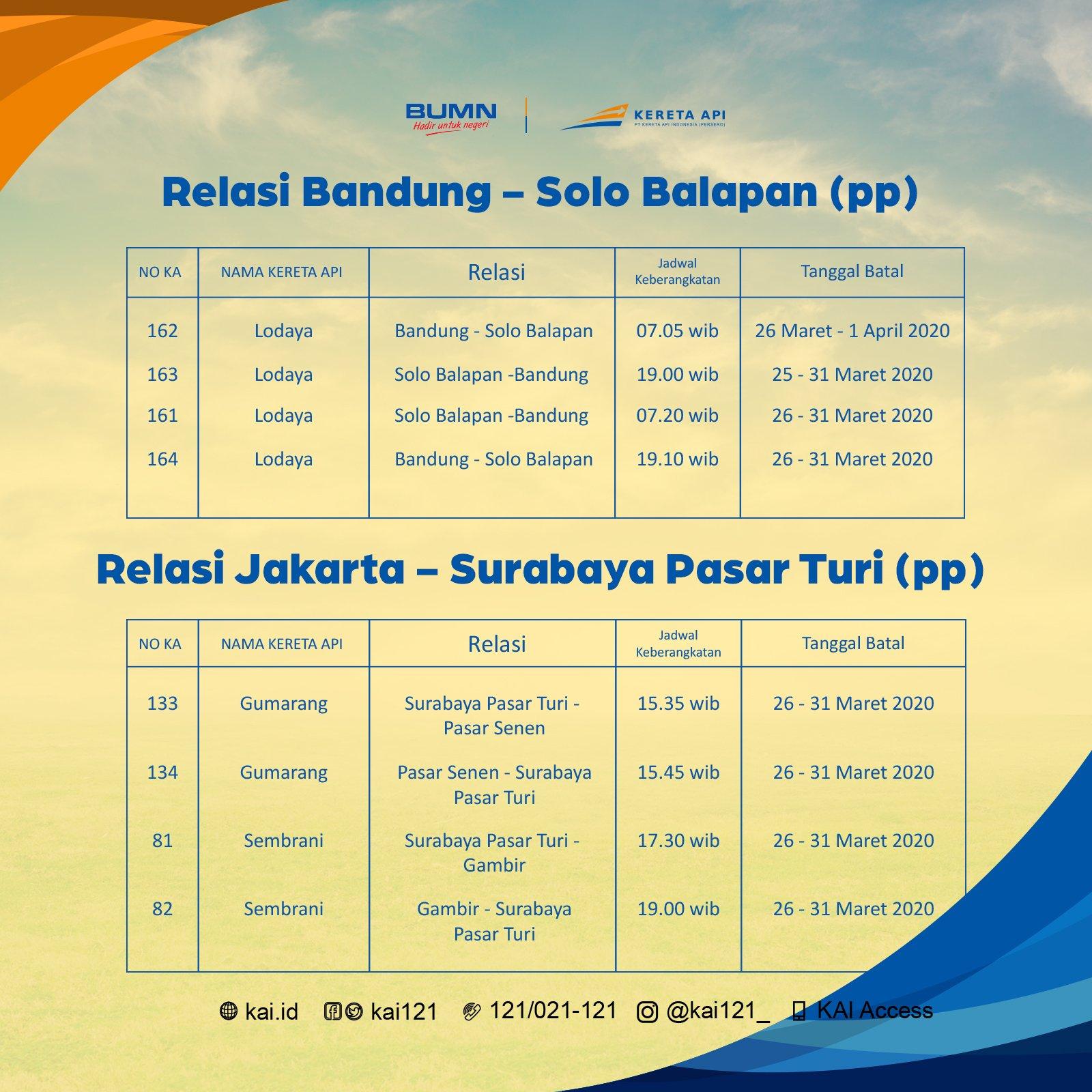 Jadwal perjalanan KA relasi Bandung-Solo Balapan (PP) dan Jakarta-Surabaya Pasar Turi (PP) yang dibatalkan