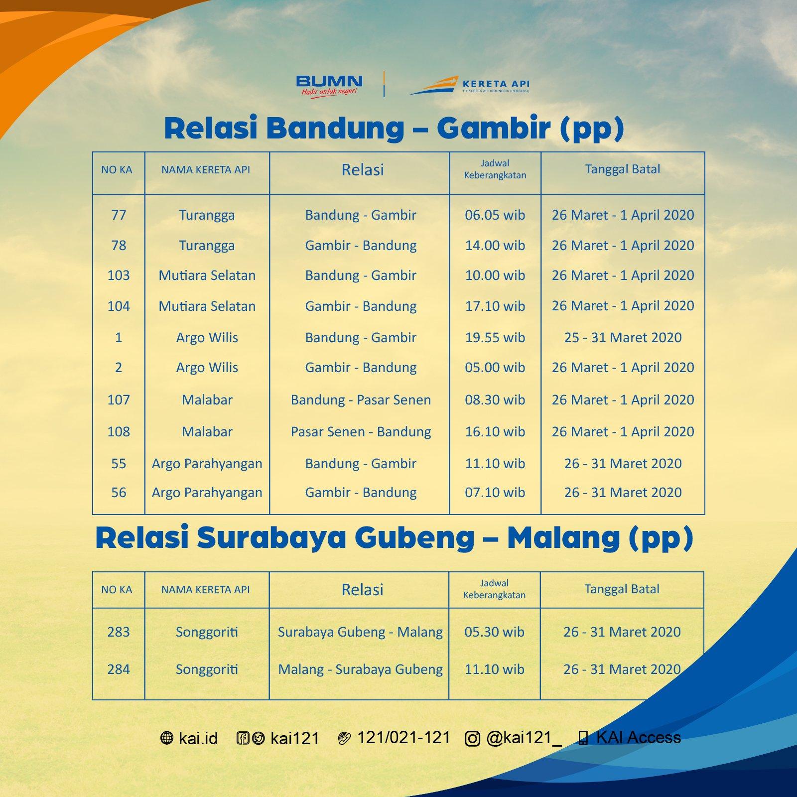 Jadwal perjalanan KA relasi Bandung-Gambir (PP) dan Relasi Surabaya Gubeng-Malang (PP) yang dibatalkan