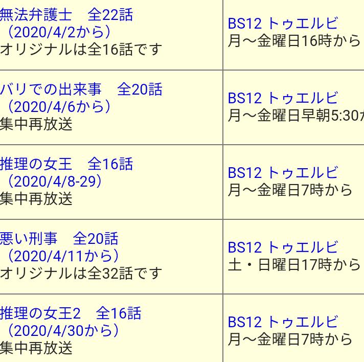 トップ スター ユ ベク bs12