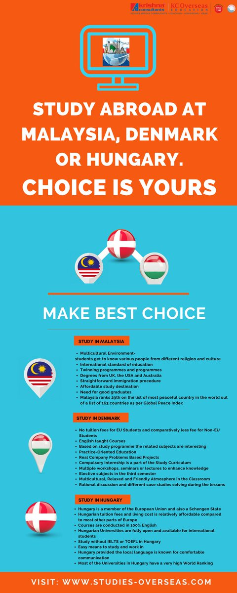 Confused to select best country among Malaysia, Denmark or Hungary??? Here is the complete guideline to choose best option as per your choice. https://bit.ly/2xmqrdK #studyinmalaysia #studyindenmark #studyinhungary #studiesoverseas #overseaseducationpic.twitter.com/cb3COYPMJF
