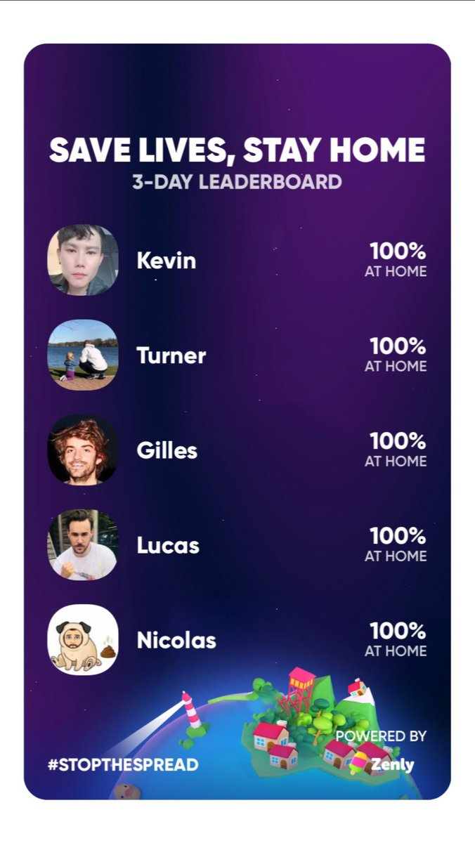 A Snapchat-owned location app just added a leaderboard comparing who stays home the most