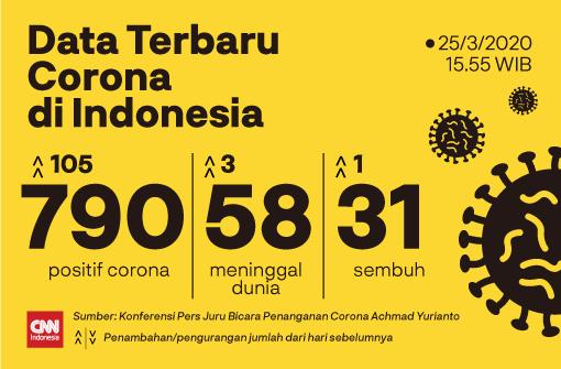 @CNNIndonesia's photo on Azura