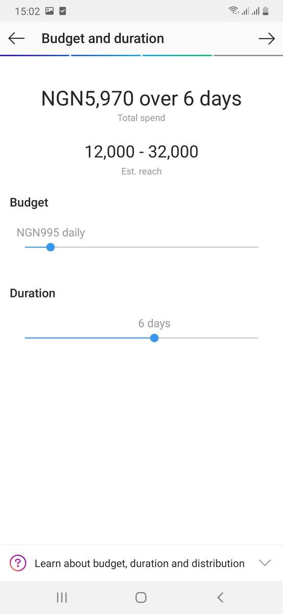 Instagram budget duration
