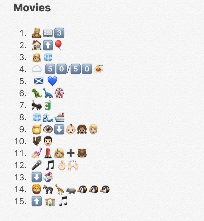 Grove Academy Pe On Twitter Lunchtime Emoji Challenge Today