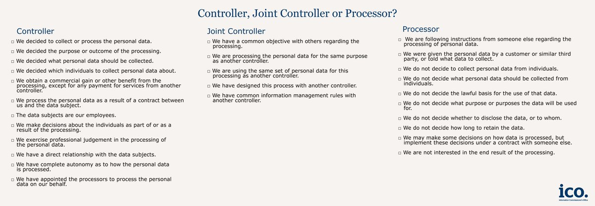 ✅Answer – Controller If you're not sure of the difference between controllers, processors and sub-processors our guidance is here ico.org.uk/for-organisati… or take a look at our checklist below.