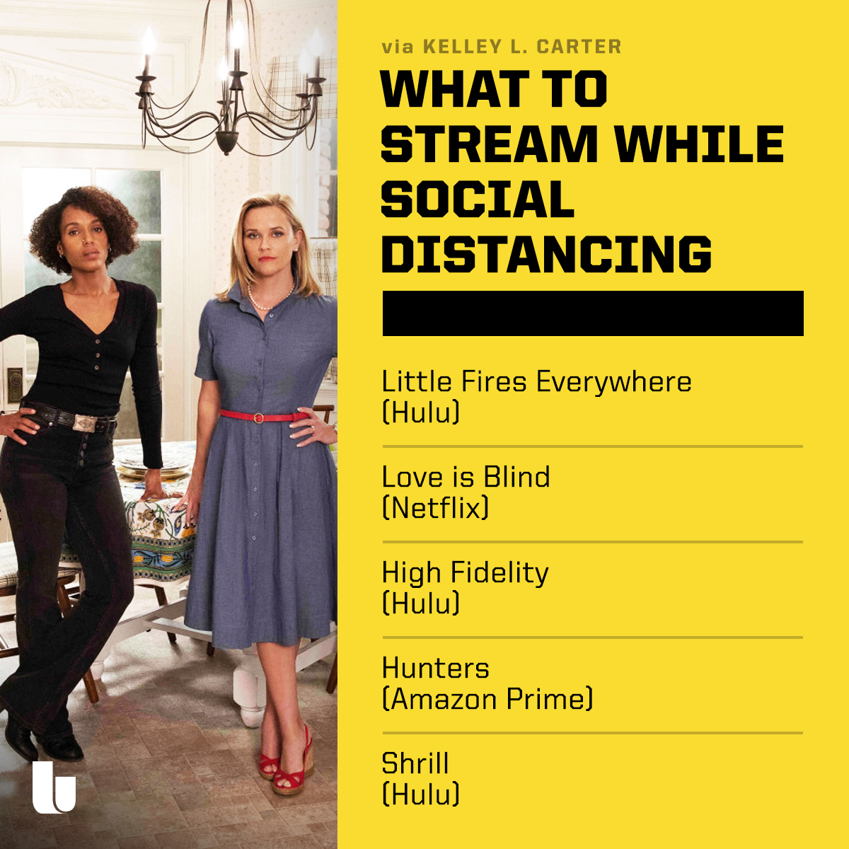 What to stream while the coronavirus keeps you in the house. via @KelleyLCarter