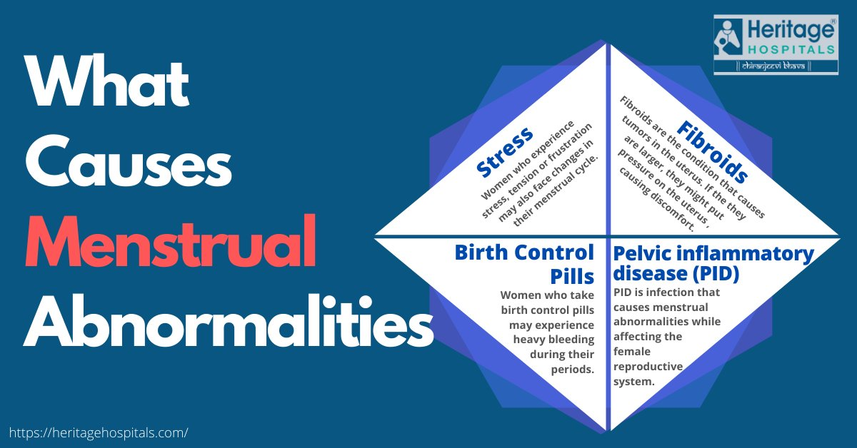 Many women across the world face #menstrual abnormalities. But, what are the common causes of menstrual abnormalities? For more details, consult our Gynaecologist - https://bit.ly/2UBSLR3 #Gynaecologist #menstrualcycle #menstruationpain #heritagehospitalspic.twitter.com/DpGGOkN880