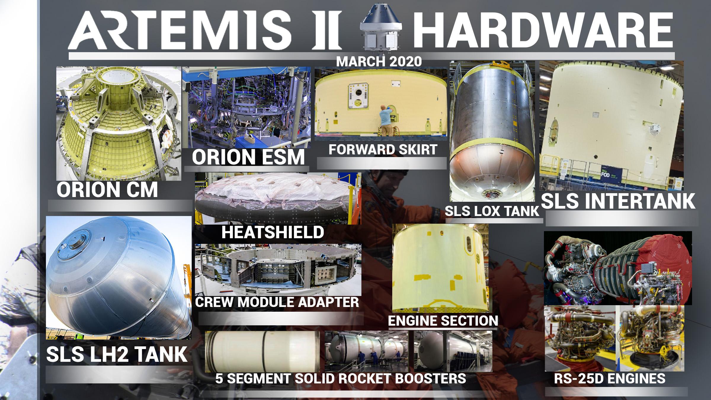 SLS block 1 (Orion Artemis-2) - 2023 ETCoSJ7U8AA1Nc4?format=jpg&name=4096x4096