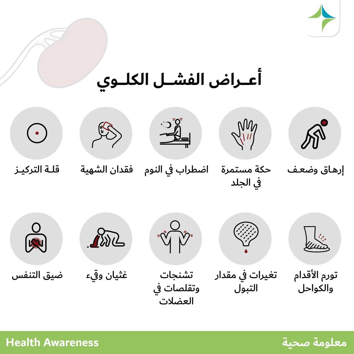اعراض فشل الكلوي