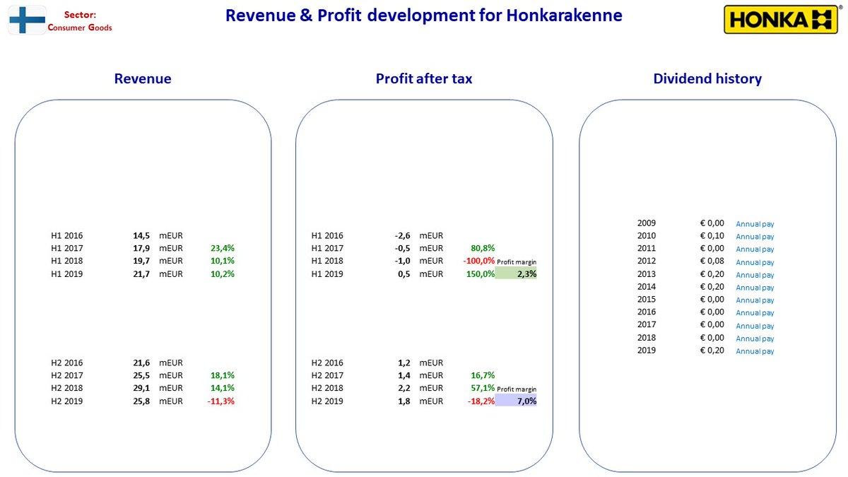 Haluaisitko nähdä Inderesin yhtiölle antamat suositukset ja tavoitehinnat?