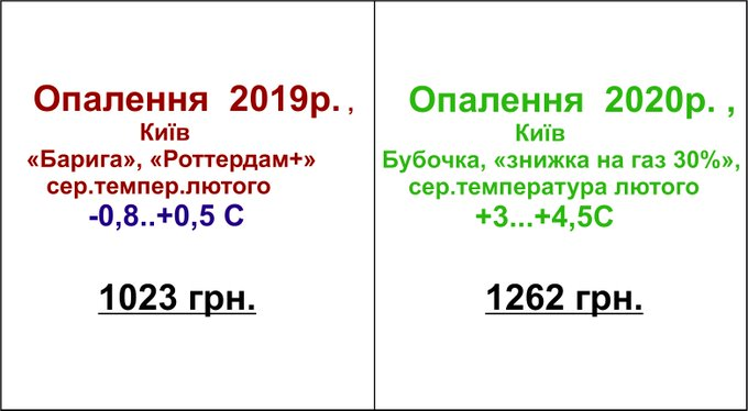 Кличко затвердив тотальний карантин у Києві із 17 березня - Цензор.НЕТ 3867
