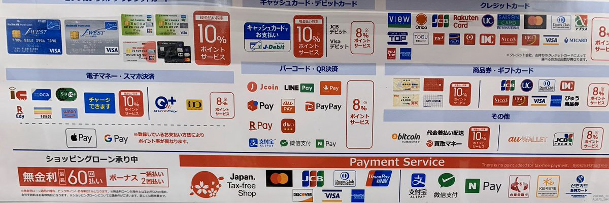 A massive mixed array of logos for various payment options