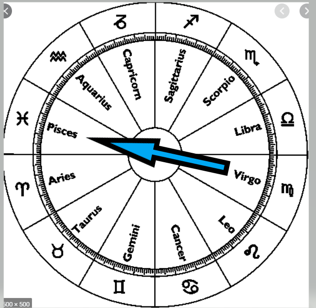 Astro Ashwinn Astrologer Numerologist On Twitter Note Vedic Astrology Considers True Positions Of The Planets For Interpretation Here S The List Of Zodiac Sign And Dates Https T Co Zuydid0nhf