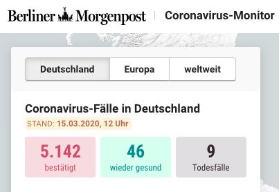 corona deutschland morgenpost