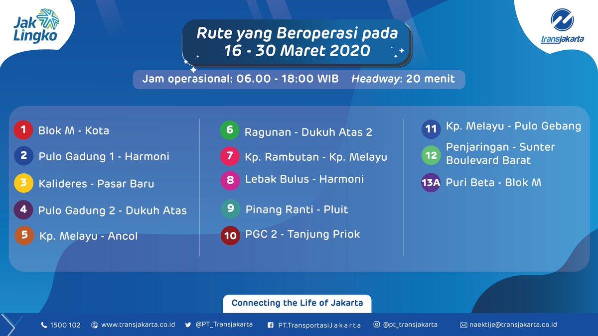 Image result for transjakarta beroperasi WFH
