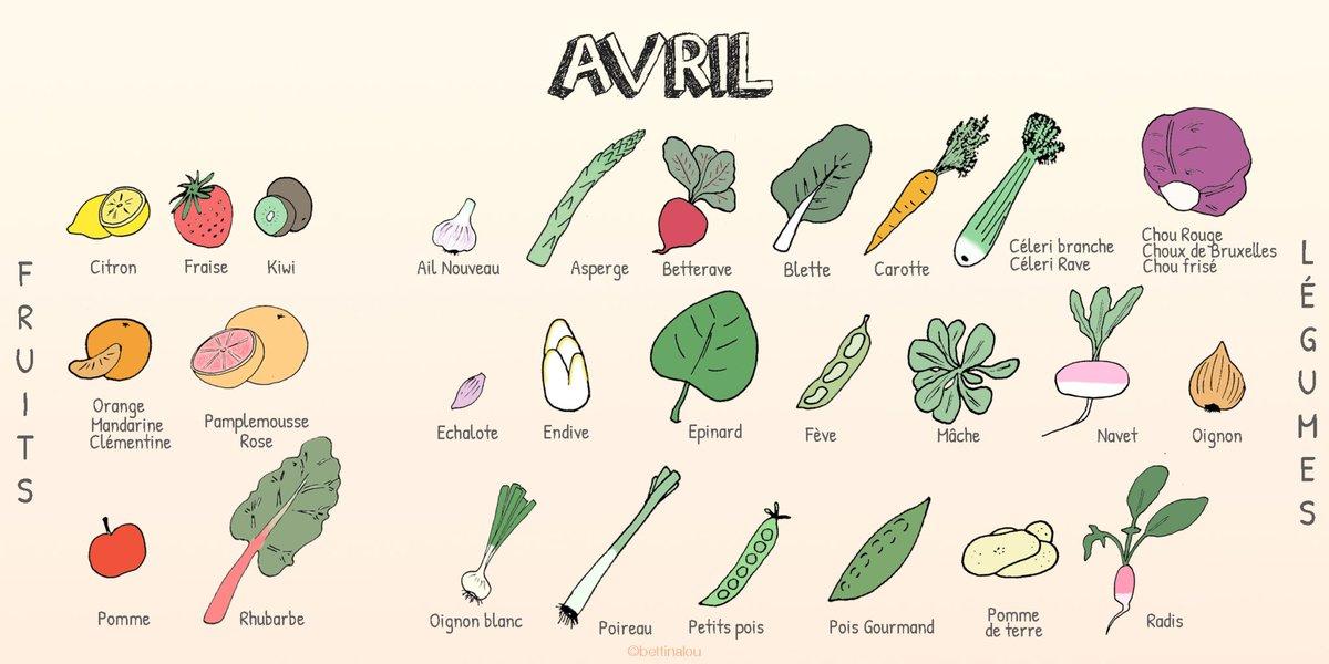 Les fruits et légumes du mois d'avril sont là !! Le moment de se faire des plaisirs de saison#mangersain #legumes #fruits #sante #bienmanger   : http://plantezcheznous.compic.twitter.com/uVXzkHOiAu