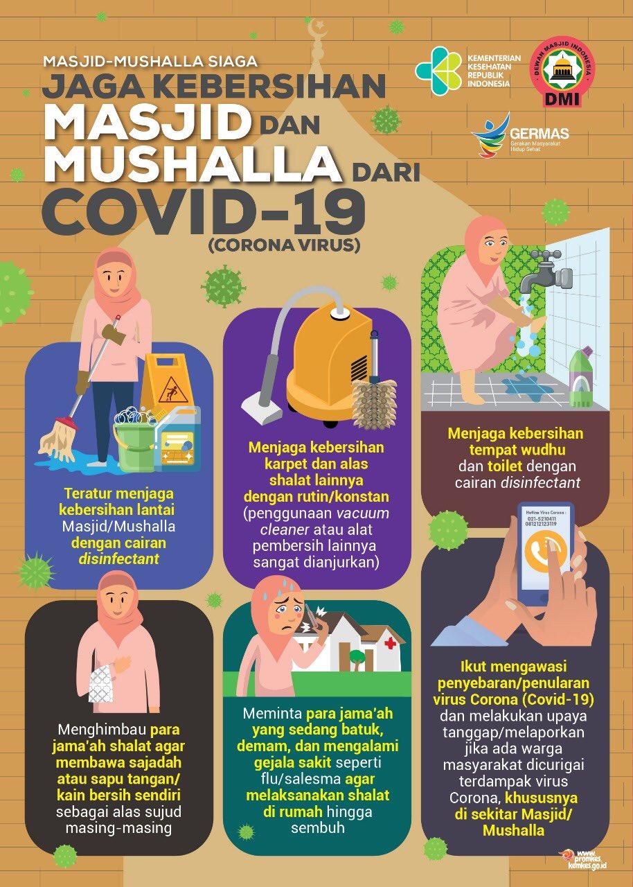 SOP Pencegahan Virus Corona di Masjid dan Mushola