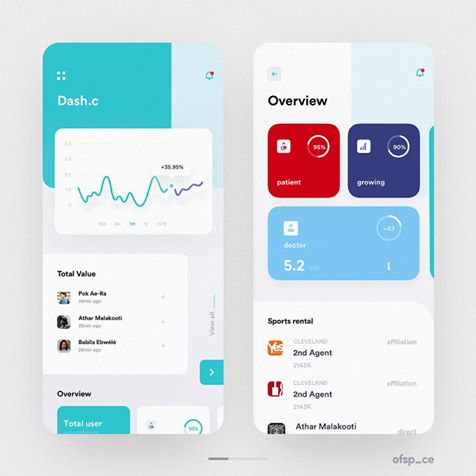 Health App! Project Enquires: hello@ofspace.co #iosapp #appdesign #music #radio #podcast #ofspace #ofspacedesign #ios #appui #uidesign #ux #ui #song #play #uiuxsupply #uibysherms #ui_gradient #uibucket #uidesignpatterns #ux_trends #ofspaceinsidepic.twitter.com/8TPt2Ks2G9