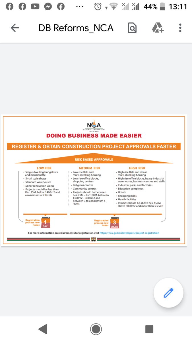 National Construction Authority has significantly improved on the process of registering and getting requisite approvals. All in one day for a low risk structures #doingbizmadeeasier https://t.co/UzdGDdqGMS
